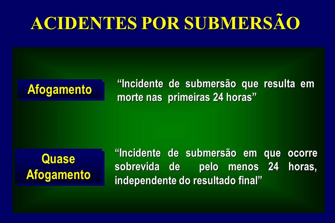 Incidente de submersão em que ocorre sobrevida de pelo menos 24 horas, independente do resultado final AfogamentoAfogamento QuaseAfogamentoQuaseAfogam