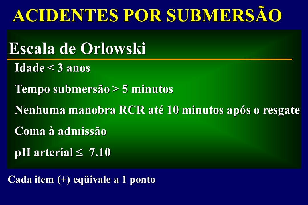 Escala de Orlowski Idade < 3 anos Tempo submersão > 5 minutos Nenhuma manobra RCR até 10 minutos após o resgate Coma à admissão pH arterial 7.10 Cada