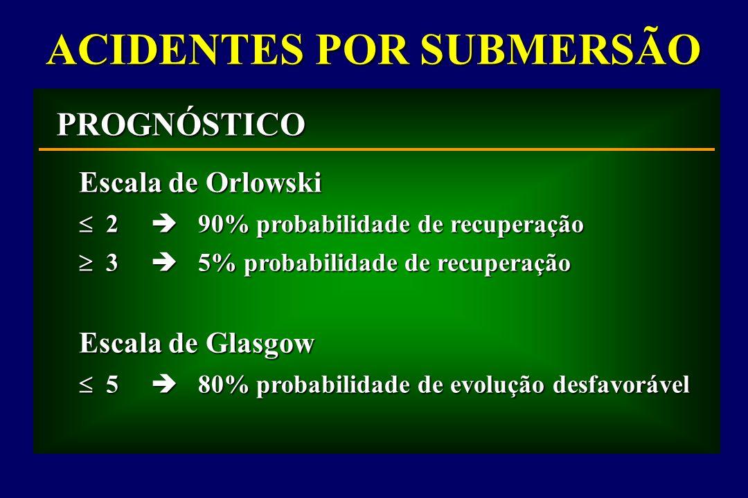 PROGNÓSTICO Escala de Orlowski 2 90% probabilidade de recuperação 2 90% probabilidade de recuperação 3 5% probabilidade de recuperação 3 5% probabilid