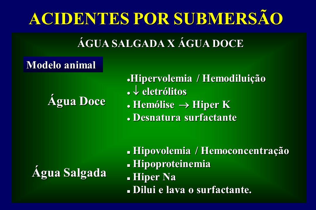 ÁGUA SALGADA X ÁGUA DOCE Modelo animal Água Salgada Água Doce Hipovolemia / Hemoconcentração Hipovolemia / Hemoconcentração Hipoproteinemia Hipoprotei