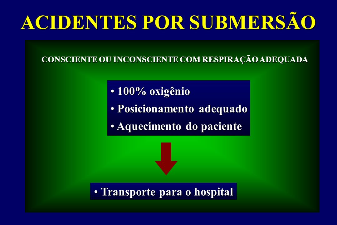 CONSCIENTE OU INCONSCIENTE COM RESPIRAÇÃO ADEQUADA 100% oxigênio 100% oxigênio Posicionamento adequado Posicionamento adequado Aquecimento do paciente