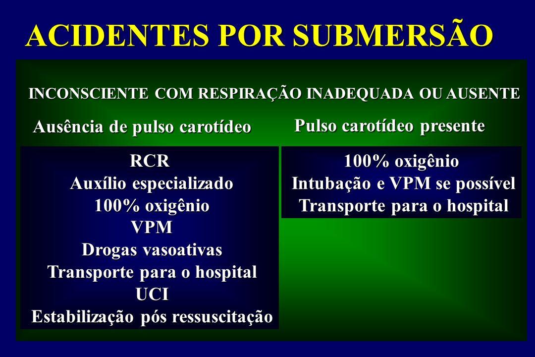 INCONSCIENTE COM RESPIRAÇÃO INADEQUADA OU AUSENTE RCR Auxílio especializado Auxílio especializado 100% oxigênio 100% oxigênio VPM VPM Drogas vasoativa