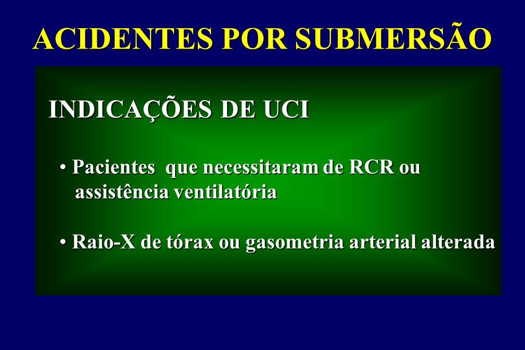 Pacientes que necessitaram de RCR ou Pacientes que necessitaram de RCR ou assistência ventilatória assistência ventilatória Raio-X de tórax ou gasomet