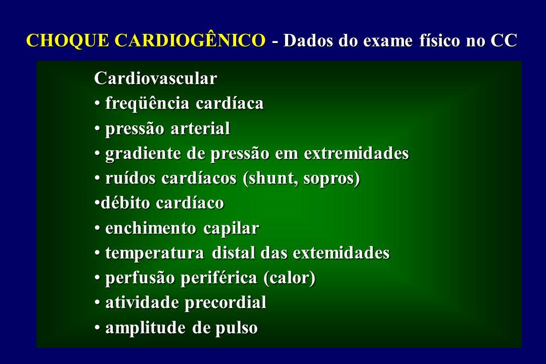 CHOQUE CARDIOGÊNICO - Dados do exame físico no CC Cardiovascular freqüência cardíaca freqüência cardíaca pressão arterial pressão arterial gradiente de pressão em extremidades gradiente de pressão em extremidades ruídos cardíacos (shunt, sopros) ruídos cardíacos (shunt, sopros) débito cardíacodébito cardíaco enchimento capilar enchimento capilar temperatura distal das extemidades temperatura distal das extemidades perfusão periférica (calor) perfusão periférica (calor) atividade precordial atividade precordial amplitude de pulso amplitude de pulso