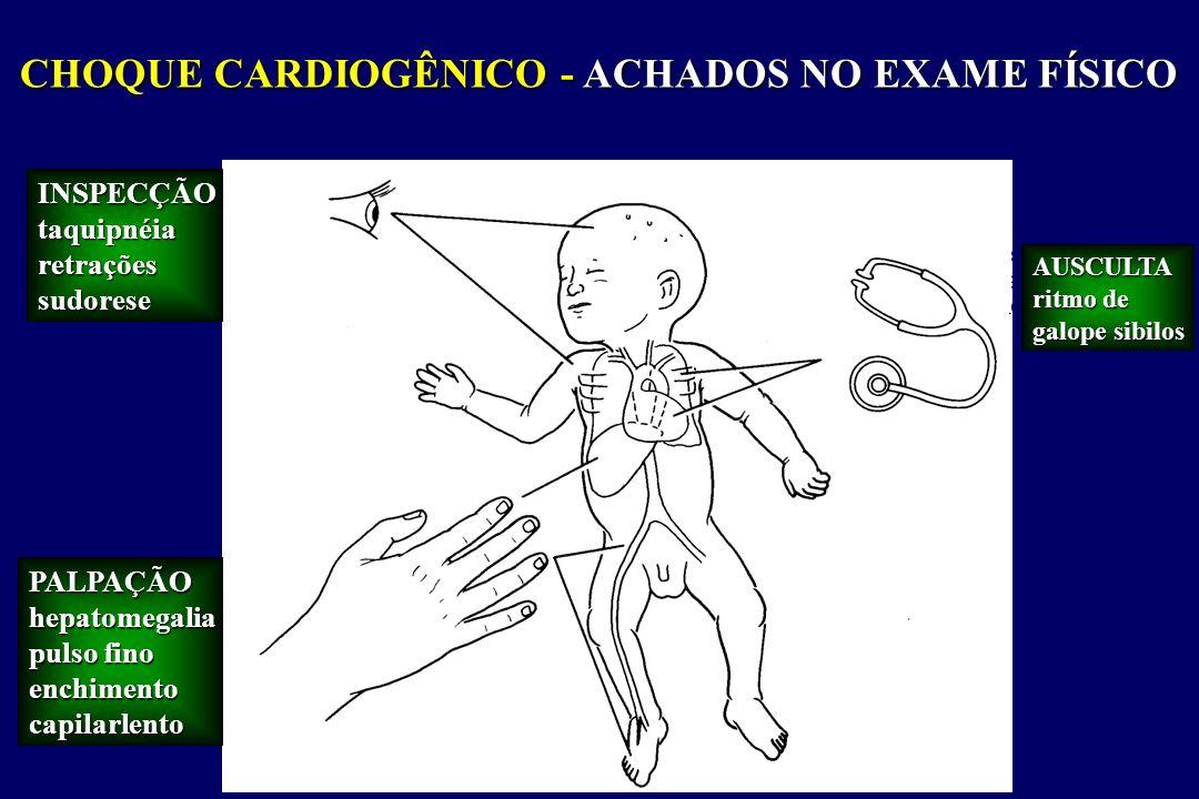 CHOQUE CARDIOGÊNICO - ACHADOS NO EXAME FÍSICO INSPECÇÃOtaquipnéiaretraçõessudorese PALPAÇÃOhepatomegalia pulso fino enchimentocapilarlento AUSCULTA ritmo de galope sibilos