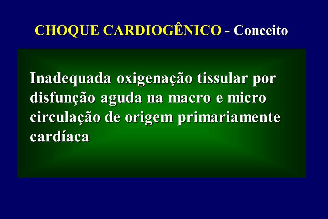 CHOQUE CARDIOGÊNICO - Conceito Inadequada oxigenação tissular por disfunção aguda na macro e micro circulação de origem primariamente cardíaca