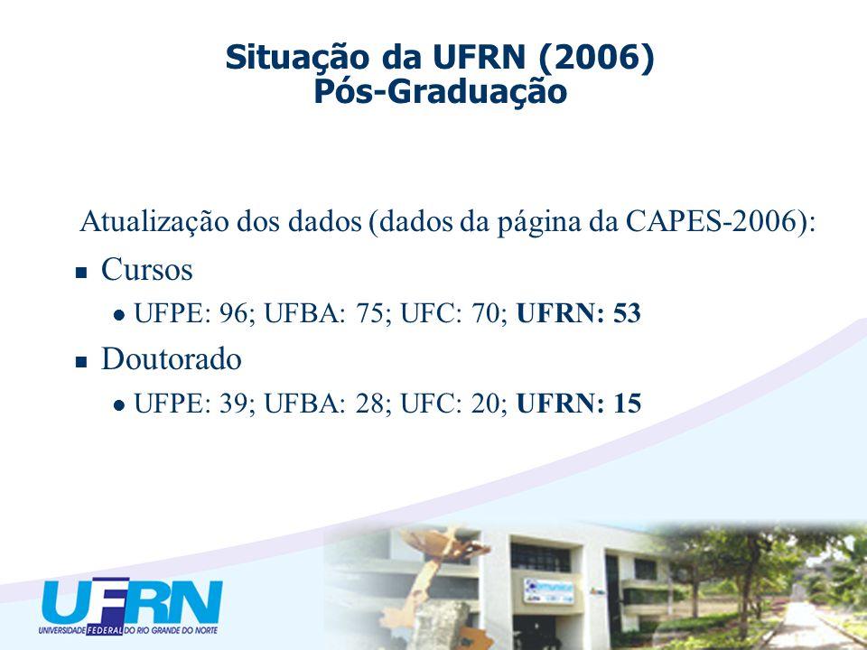 Atualização dos dados (dados da página da CAPES-2006): Cursos UFPE: 96; UFBA: 75; UFC: 70; UFRN: 53 Doutorado UFPE: 39; UFBA: 28; UFC: 20; UFRN: 15 Situação da UFRN (2006) Pós-Graduação