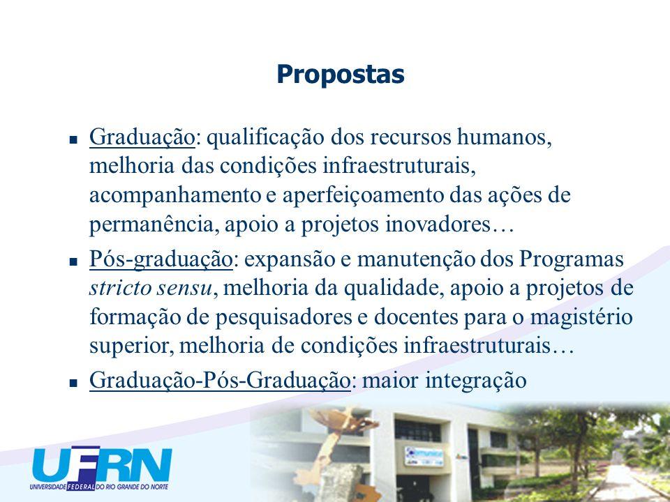 Graduação: qualificação dos recursos humanos, melhoria das condições infraestruturais, acompanhamento e aperfeiçoamento das ações de permanência, apoi