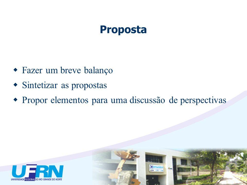 Proposta Fazer um breve balanço Sintetizar as propostas Propor elementos para uma discussão de perspectivas