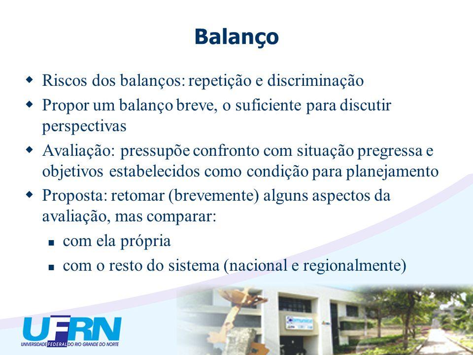 Balanço Riscos dos balanços: repetição e discriminação Propor um balanço breve, o suficiente para discutir perspectivas Avaliação: pressupõe confronto
