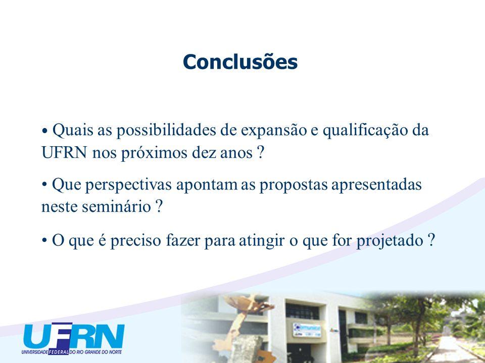 Conclusões Tabela 4.1 parte 1 - Produção científica no diretório dos grupos de pesquisa do Conselho Nacional de Desenvolvimento Científico e Tecnológico (CNPq), por unidades da federação e regiões - 2000-2003 (1) Fonte: Conselho Nacional de Desenvolvimento Científico e Tecnológico (CNPq) - Diretório dos Grupos de Pesquisa no Brasil, Censo 2002.
