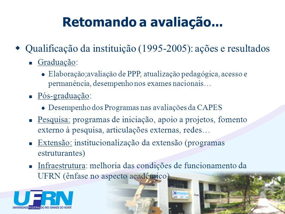 Retomando a avaliação... Qualificação da instituição (1995-2005): ações e resultados Graduação: Elaboração;avaliação de PPP, atualização pedagógica, a