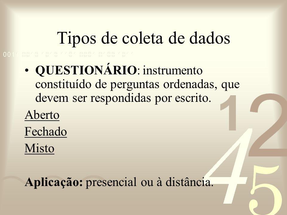 Tipos de coleta de dados QUESTIONÁRIO: instrumento constituído de perguntas ordenadas, que devem ser respondidas por escrito. Aberto Fechado Misto Apl