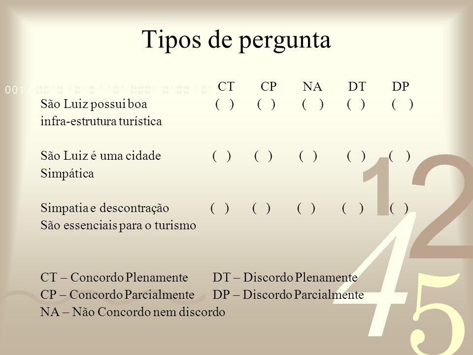 Tipos de pergunta CT CP NA DT DP São Luiz possui boa ( ) ( ) ( ) ( ) ( ) infra-estrutura turística São Luiz é uma cidade ( ) ( ) ( ) ( ) ( ) Simpática