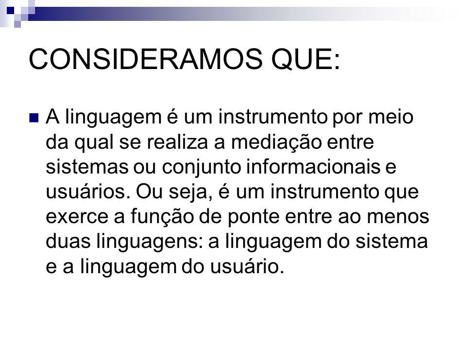 CONSIDERAMOS QUE: A linguagem é um instrumento por meio da qual se realiza a mediação entre sistemas ou conjunto informacionais e usuários. Ou seja, é