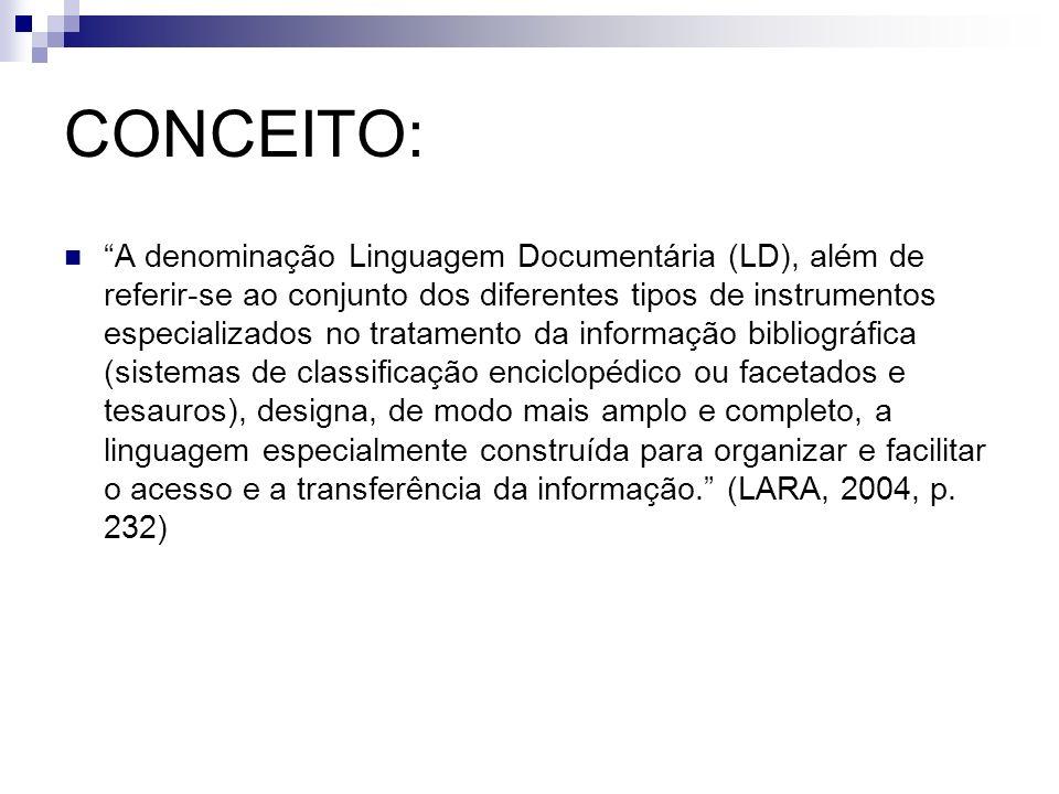 CONCEITO: A denominação Linguagem Documentária (LD), além de referir-se ao conjunto dos diferentes tipos de instrumentos especializados no tratamento
