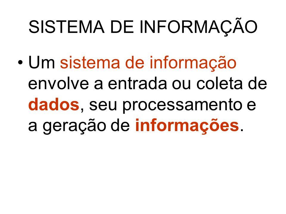 SISTEMA DE INFORMAÇÃO Um sistema de informação envolve a entrada ou coleta de dados, seu processamento e a geração de informações.