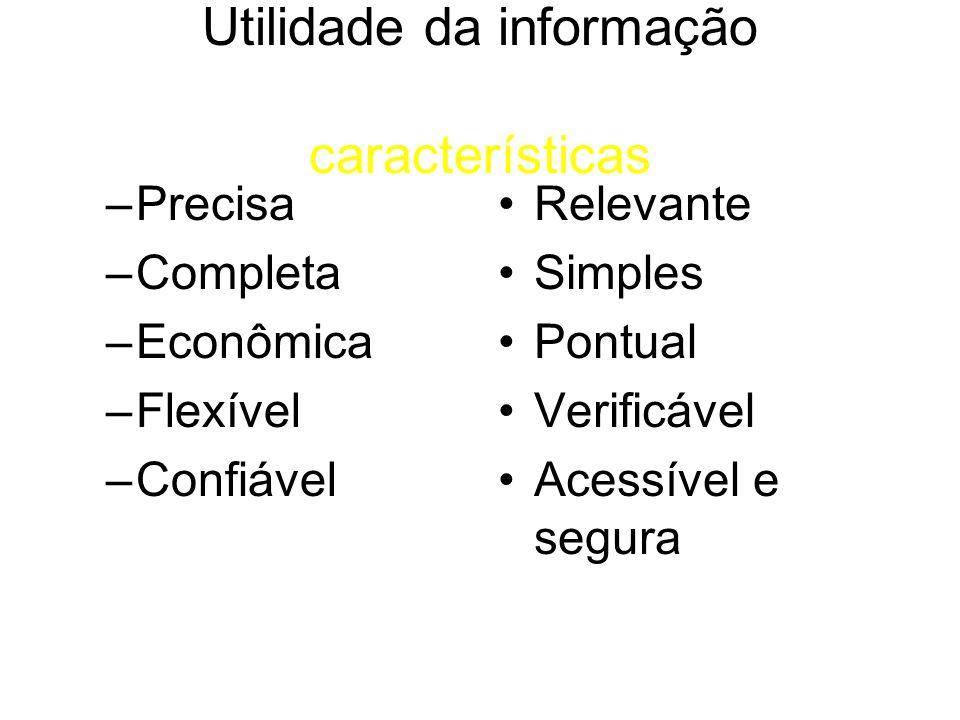Utilidade da informação características –Precisa –Completa –Econômica –Flexível –Confiável Relevante Simples Pontual Verificável Acessível e segura