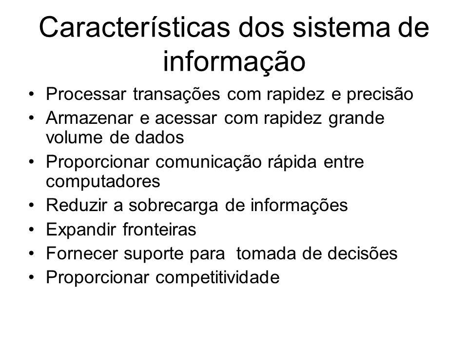 Características dos sistema de informação Processar transações com rapidez e precisão Armazenar e acessar com rapidez grande volume de dados Proporcio