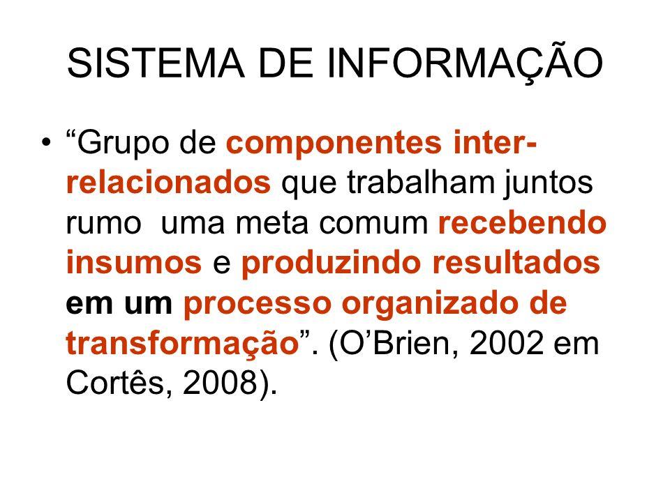 SISTEMA DE INFORMAÇÃO Grupo de componentes inter- relacionados que trabalham juntos rumo uma meta comum recebendo insumos e produzindo resultados em u