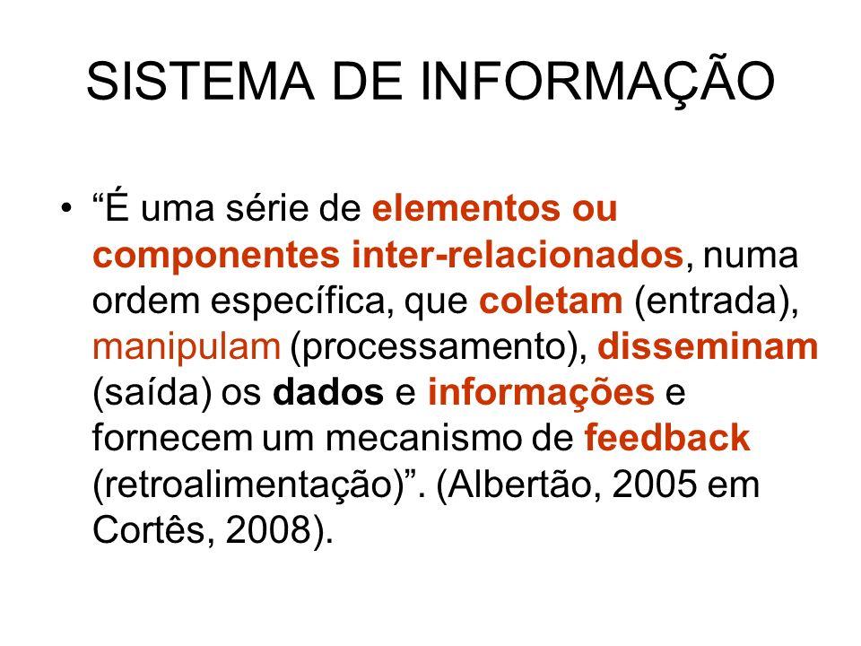 SISTEMA DE INFORMAÇÃO É um sistema especializado no processamento e na comunicação de dados (máquinas) ou de informações (organismos vivos).