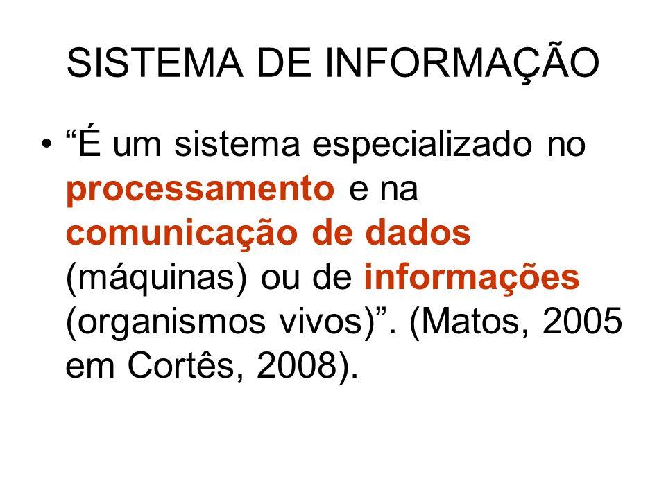SISTEMA DE INFORMAÇÃO É um sistema especializado no processamento e na comunicação de dados (máquinas) ou de informações (organismos vivos). (Matos, 2