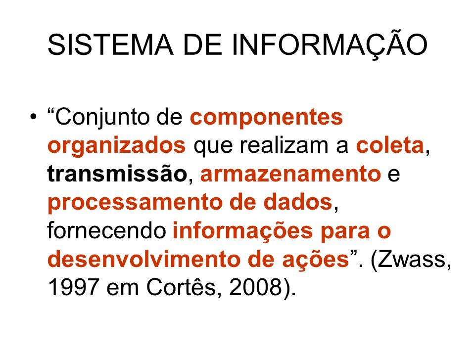 SISTEMA DE INFORMAÇÃO Conjunto de componentes organizados que realizam a coleta, transmissão, armazenamento e processamento de dados, fornecendo infor