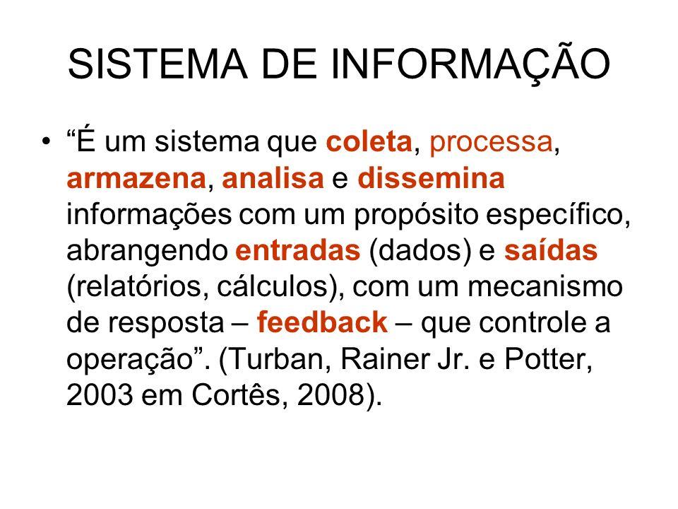SISTEMA DE INFORMAÇÃO É um sistema que coleta, processa, armazena, analisa e dissemina informações com um propósito específico, abrangendo entradas (d
