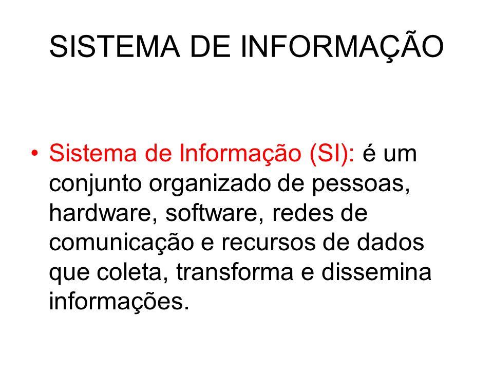 SISTEMA DE INFORMAÇÃO Sistema de Informação (SI): é um conjunto organizado de pessoas, hardware, software, redes de comunicação e recursos de dados qu