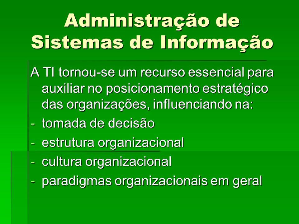 Administração de Sistemas de Informação A TI tornou-se um recurso essencial para auxiliar no posicionamento estratégico das organizações, influenciando na: -tomada de decisão -estrutura organizacional -cultura organizacional -paradigmas organizacionais em geral