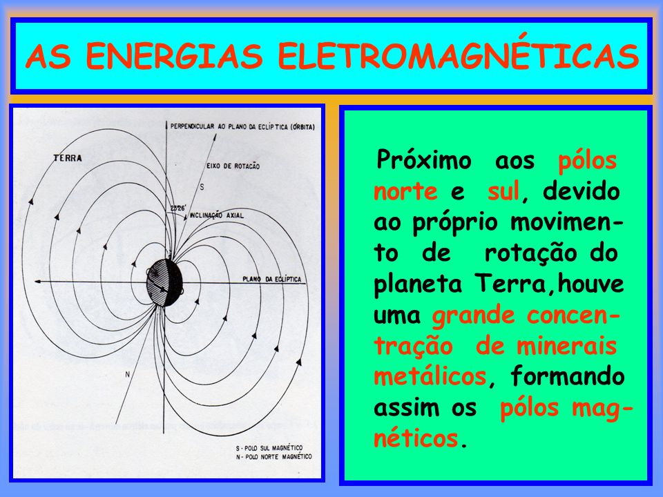 AS ENERGIAS ELETROMAGNÉTICAS Próximo aos pólos norte e sul, devido ao próprio movimen- to de rotação do planeta Terra,houve uma grande concen- tração