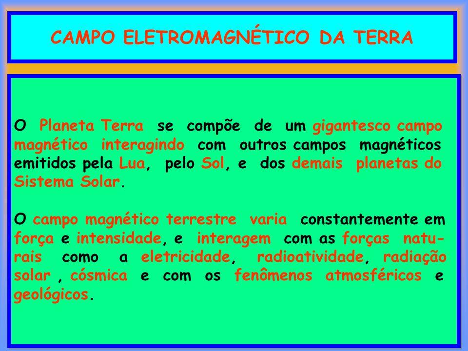 CAMPO ELETROMAGNÉTICO DA TERRA O Planeta Terra se compõe de um gigantesco campo magnético interagindo com outros campos magnéticos emitidos pela Lua,
