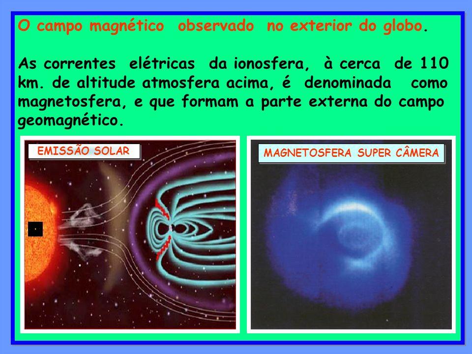 O campo magnético observado no exterior do globo. As correntes elétricas da ionosfera, à cerca de 110 km. de altitude atmosfera acima, é denominada co