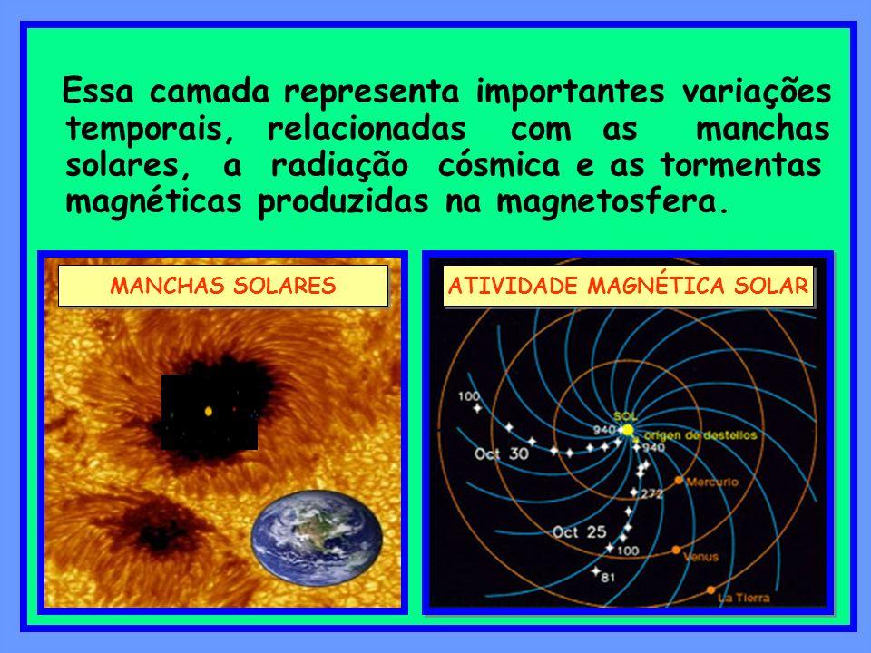 Essa camada representa importantes variações temporais, relacionadas com as manchas solares, a radiação cósmica e as tormentas magnéticas produzidas n