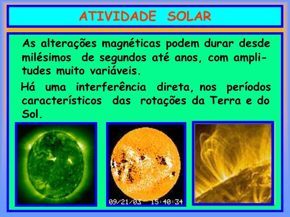 ATIVIDADE SOLAR As alterações magnéticas podem durar desde milésimos de segundos até anos, com ampli- tudes muito variáveis. Há uma interferência dire
