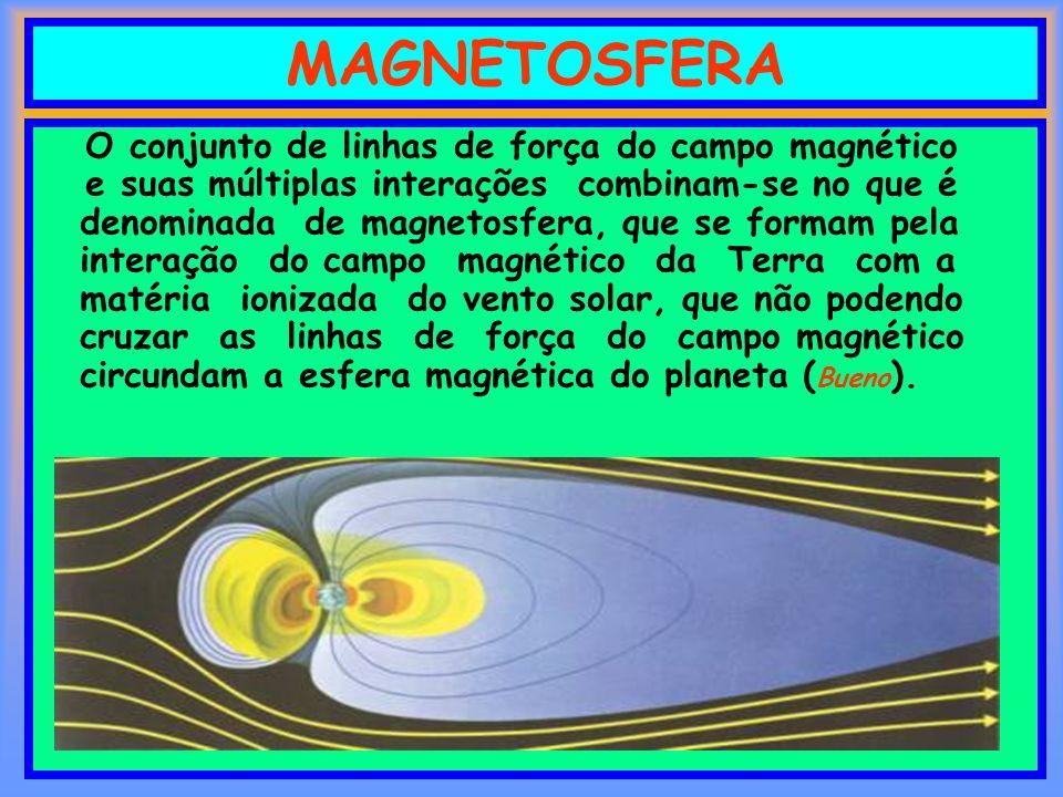 MAGNETOSFERA O conjunto de linhas de força do campo magnético e suas múltiplas interações combinam-se no que é denominada de magnetosfera, que se form