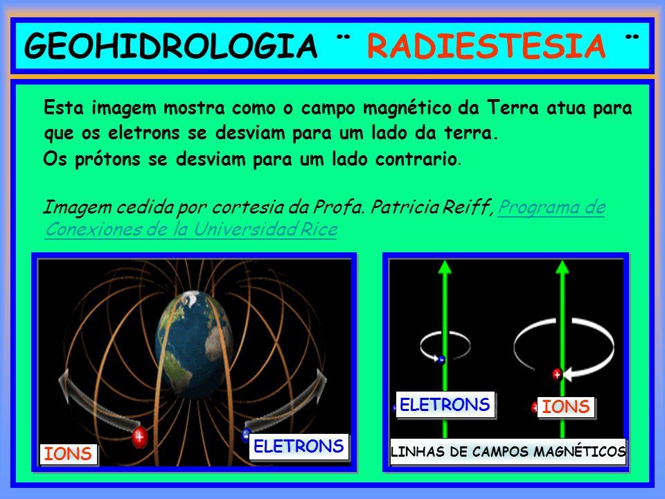 GEOHIDROLOGIA ¨ RADIESTESIA ¨ Esta imagem mostra como o campo magnético da Terra atua para que os eletrons se desviam para um lado da terra. Os próton