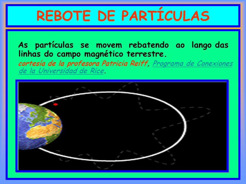 REBOTE DE PARTÍCULAS As partículas se movem rebatendo ao lango das linhas do campo magnético terrestre. cortesía de la profesora Patricia Reiff, Progr
