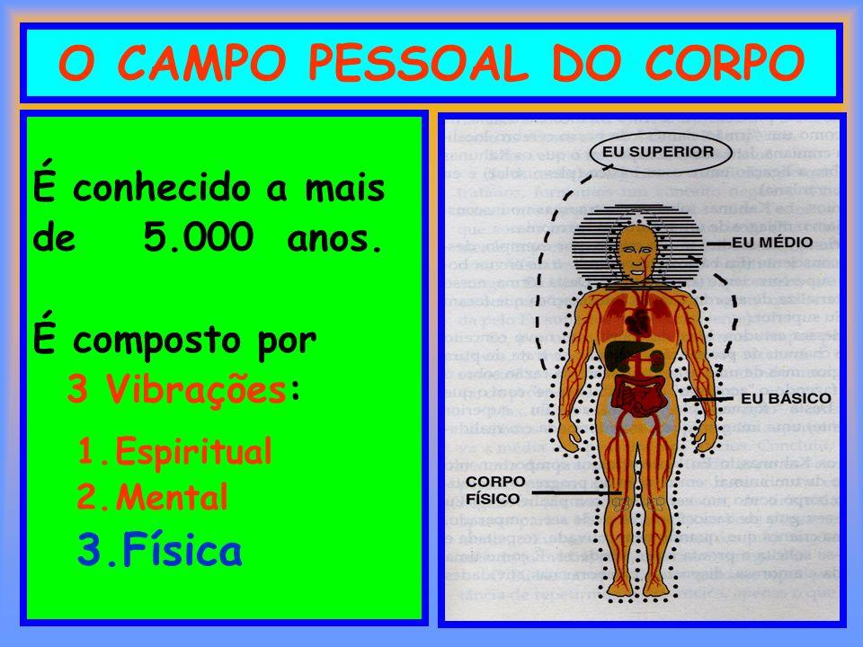 O CAMPO PESSOAL DO CORPO É conhecido a mais de 5.000 anos. É composto por 3 Vibrações: 1.Espiritual 2.Mental 3.Física