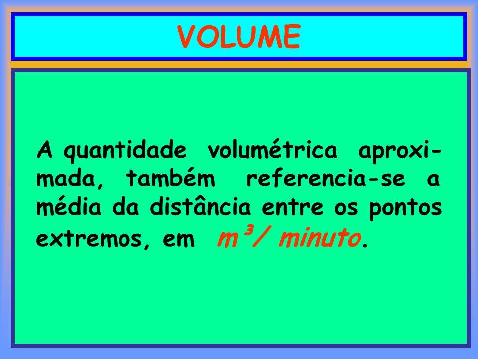 VOLUME A quantidade volumétrica aproxi- mada, também referencia-se a média da distância entre os pontos extremos, em m³/ minuto.