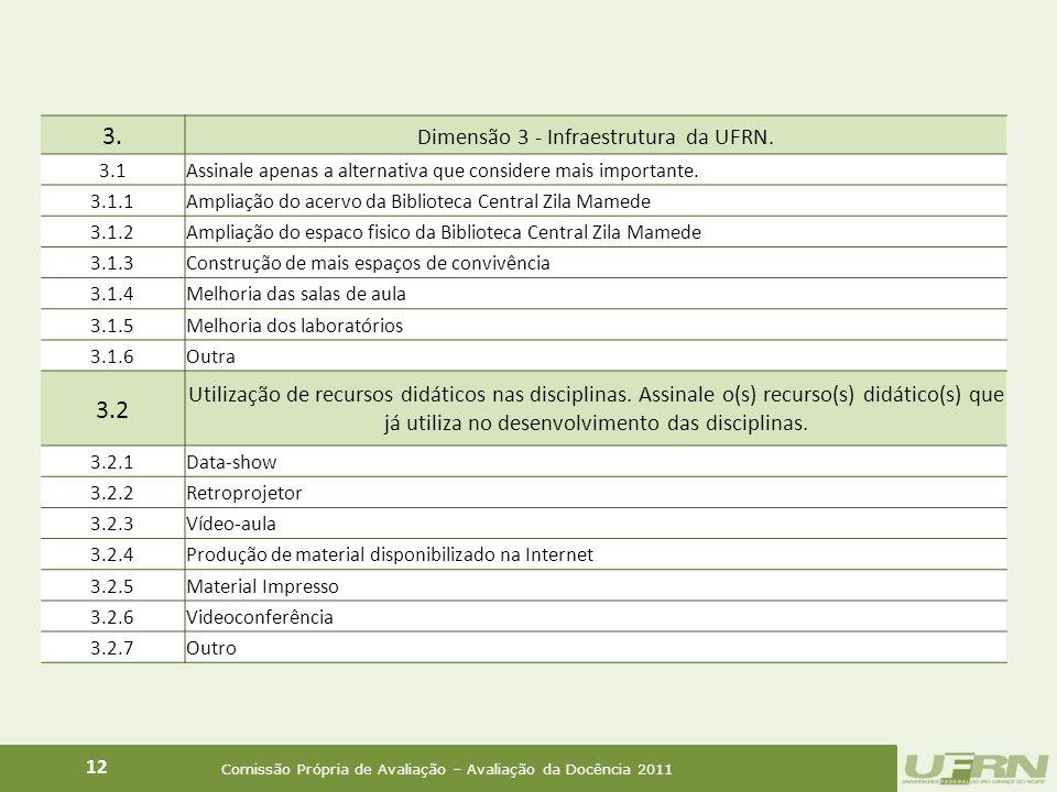 Comissão Própria de Avaliação – Avaliação da Docência 2011 12 3.