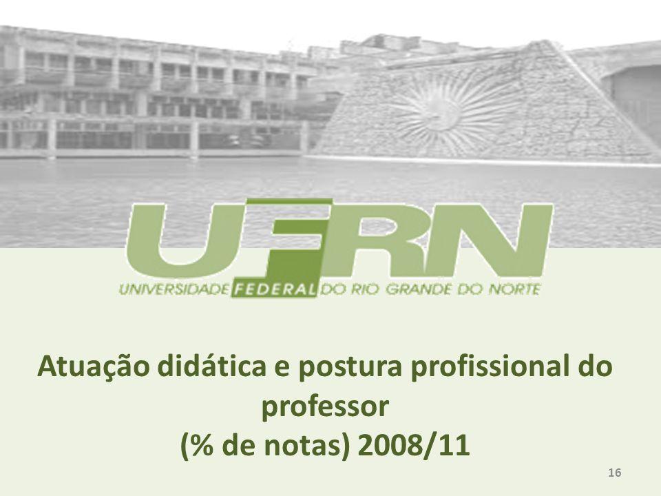 Atuação didática e postura profissional do professor (% de notas) 2008/11 16
