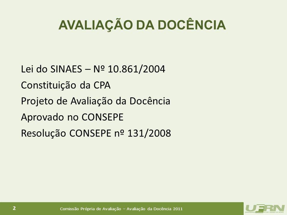 Comissão Própria de Avaliação – Avaliação da Docência 2011 2 Lei do SINAES – Nº 10.861/2004 Constituição da CPA Projeto de Avaliação da Docência Aprovado no CONSEPE Resolução CONSEPE nº 131/2008 AVALIAÇÃO DA DOCÊNCIA