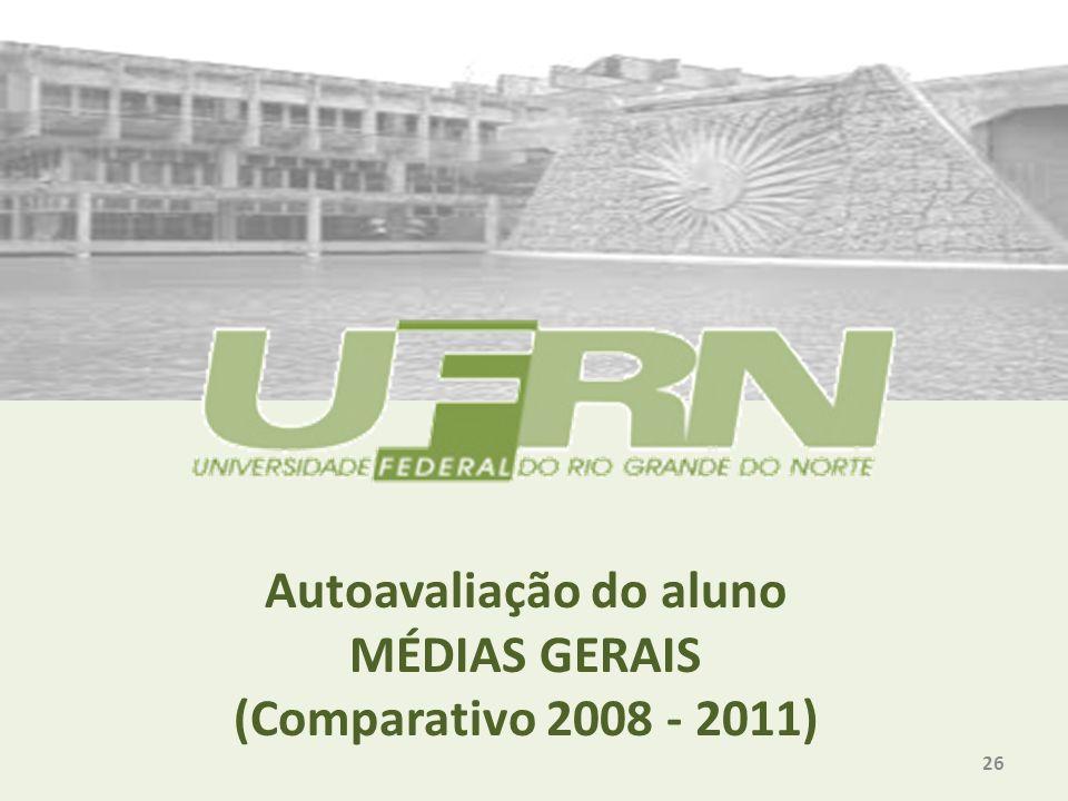 Autoavaliação do aluno MÉDIAS GERAIS (Comparativo 2008 - 2011) 26