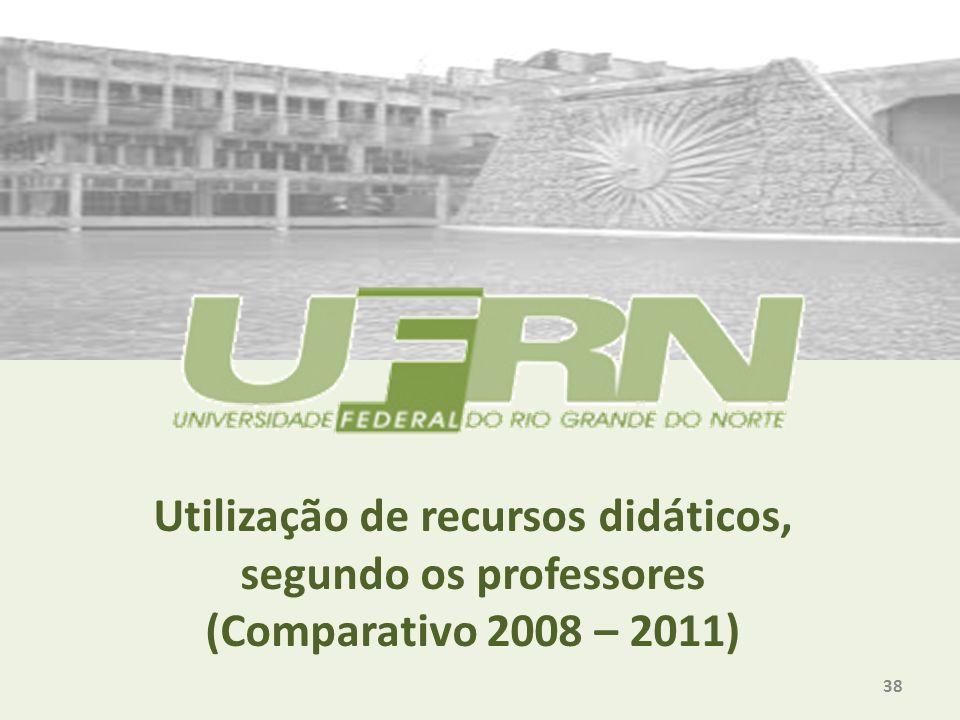 Utilização de recursos didáticos, segundo os professores (Comparativo 2008 – 2011) 38