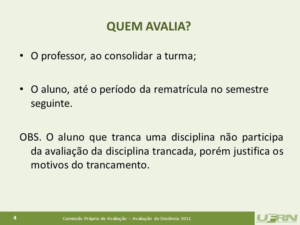 Comissão Própria de Avaliação – Avaliação da Docência 2011 2008 25 2011 Avaliação do professor pelo aluno – MÉDIAS GERAIS