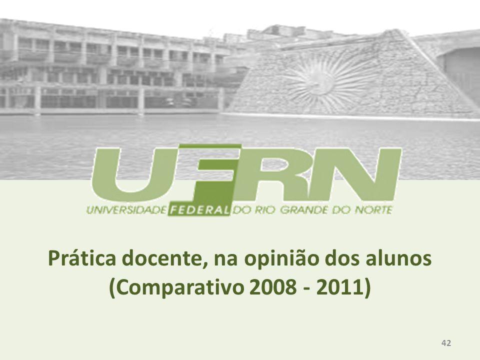 Prática docente, na opinião dos alunos (Comparativo 2008 - 2011) 42