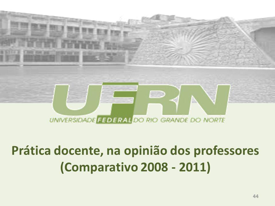 Prática docente, na opinião dos professores (Comparativo 2008 - 2011) 44