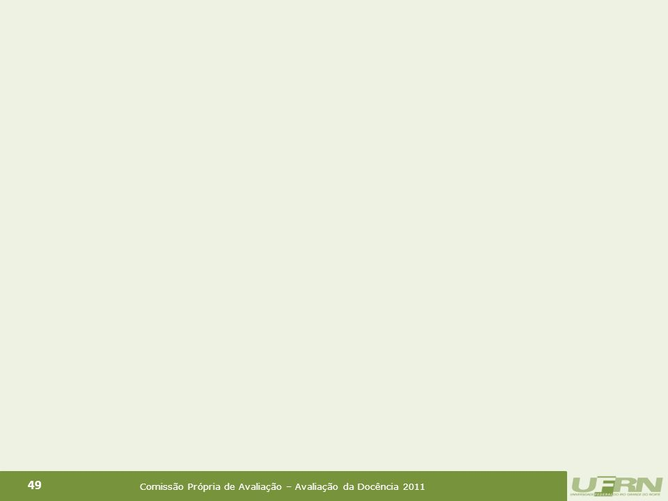 Comissão Própria de Avaliação – Avaliação da Docência 2011 49