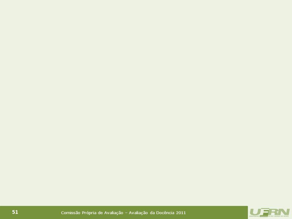 Comissão Própria de Avaliação – Avaliação da Docência 2011 51
